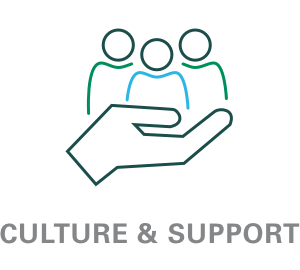 Culture and Support